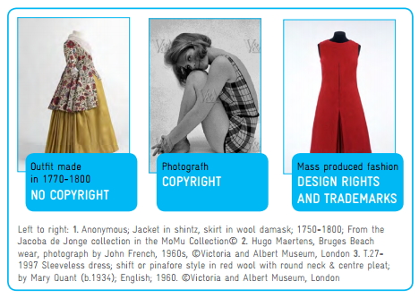 Europeana Fashion Publishes Guidelines on Intellectual Property Rights